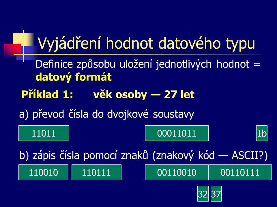 Příklad 2: Vyjádření hodnot datového typu příjmení osoby — Cimrman a) s určením délky b) s oddělovači 7 C i m r m a n 0743696d726d616e0043696d726d616e2043696d726d616e20 C i m r m a n 0d43696d726d616e0a