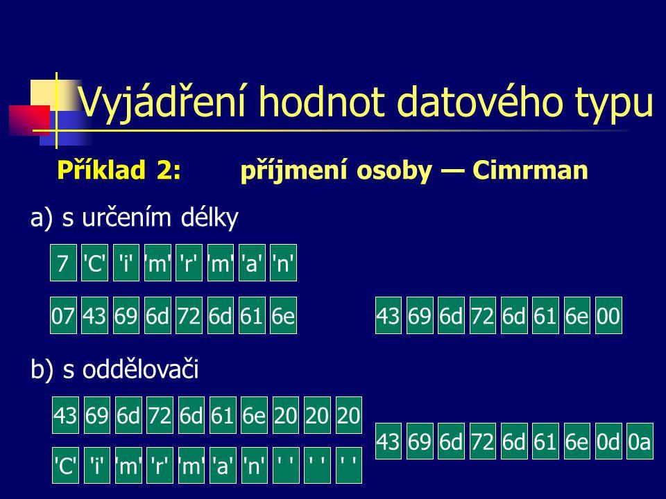 Porovnání způsobů uložení 32372043696d726d616e20 1b0043696d726d616e 2 7 C i m r m a n a) tvar použitý v operační paměti b) tvar použitelný pro vstup nebo výstup