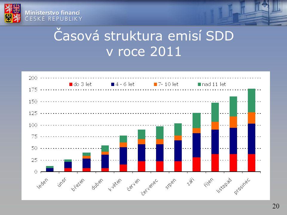 20 Časová struktura emisí SDD v roce 2011