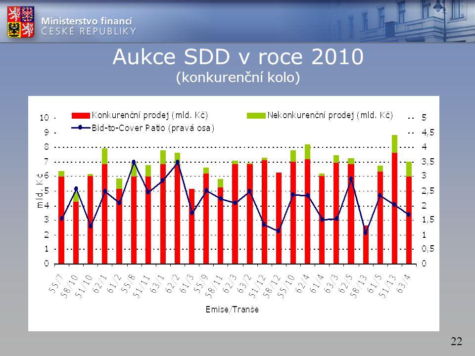 22 Aukce SDD v roce 2010 (konkurenční kolo)