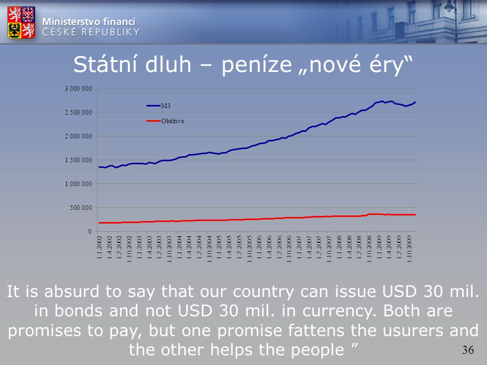 "36 Státní dluh – peníze ""nové éry"" It is absurd to say that our country can issue USD 30 mil. in bonds and not USD 30 mil. in currency. Both are promi"