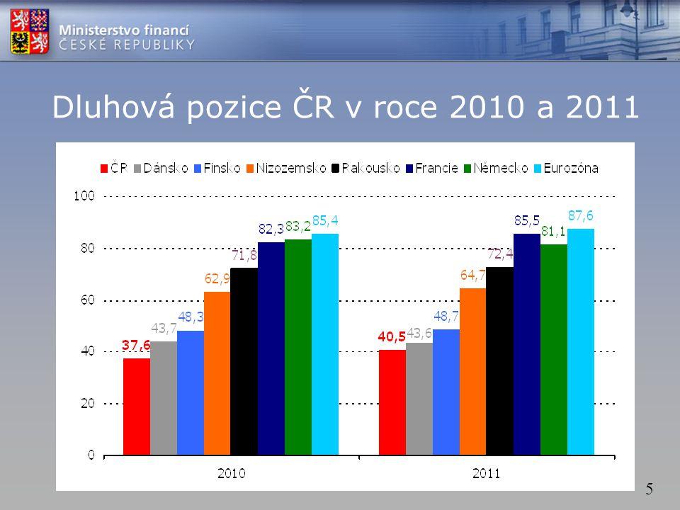 5 Dluhová pozice ČR v roce 2010 a 2011