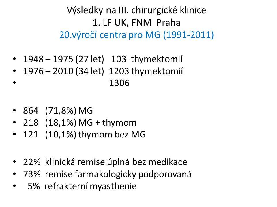 Výsledky na III. chirurgické klinice 1. LF UK, FNM Praha 20.výročí centra pro MG (1991-2011) 1948 – 1975 (27 let) 103 thymektomií 1976 – 2010 (34 let)