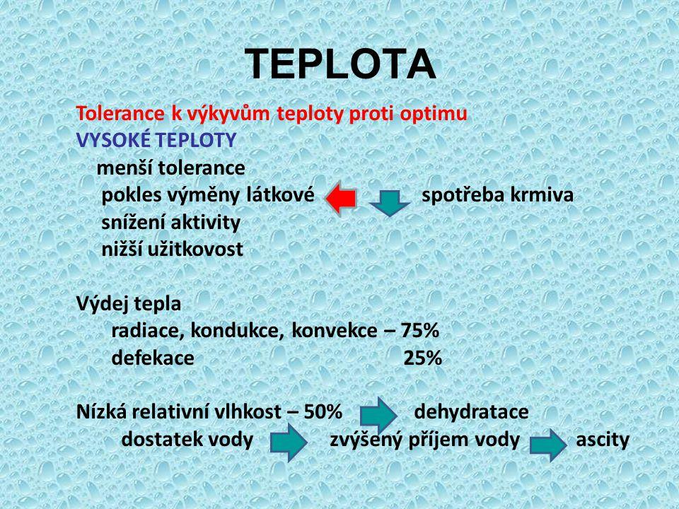 TEPLOTA Tolerance k výkyvům teploty proti optimu VYSOKÉ TEPLOTY menší tolerance pokles výměny látkové spotřeba krmiva snížení aktivity nižší užitkovos