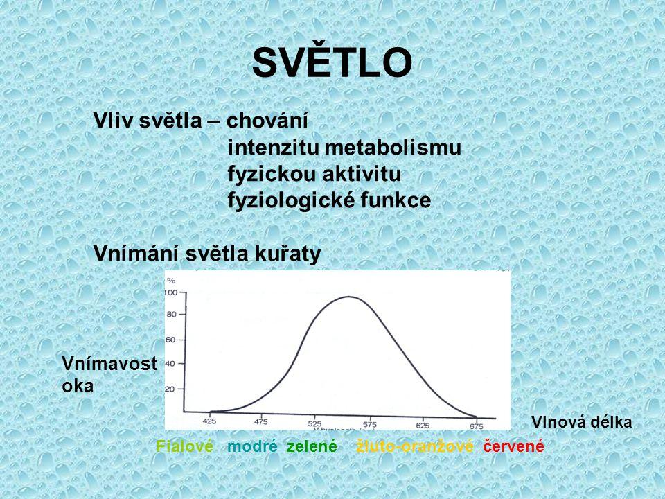 SVĚTLO Vliv světla – chování intenzitu metabolismu fyzickou aktivitu fyziologické funkce Vnímání světla kuřaty Vnímavost oka Fialové modré zelené žlut