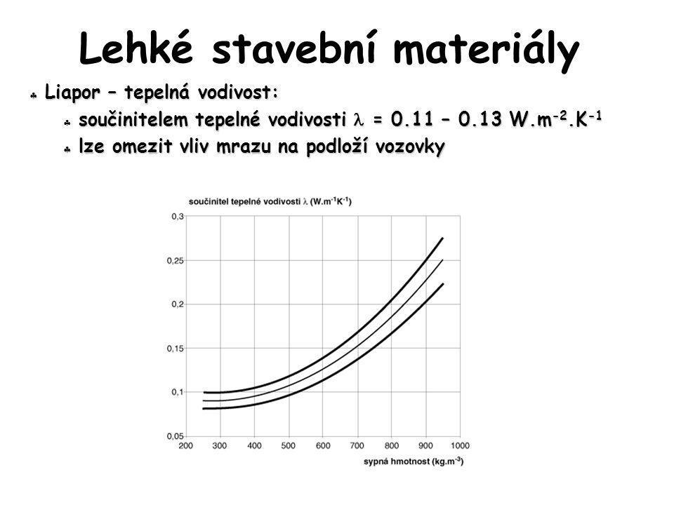  Liapor – tepelná vodivost: součinitelem tepelné vodivosti = 0.11 – 0.13 W.m -2.K -1  součinitelem tepelné vodivosti = 0.11 – 0.13 W.m -2.K -1  lze