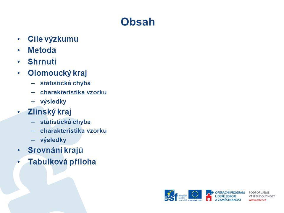 Obsah Cíle výzkumu Metoda Shrnutí Olomoucký kraj –statistická chyba –charakteristika vzorku –výsledky Zlínský kraj –statistická chyba –charakteristika