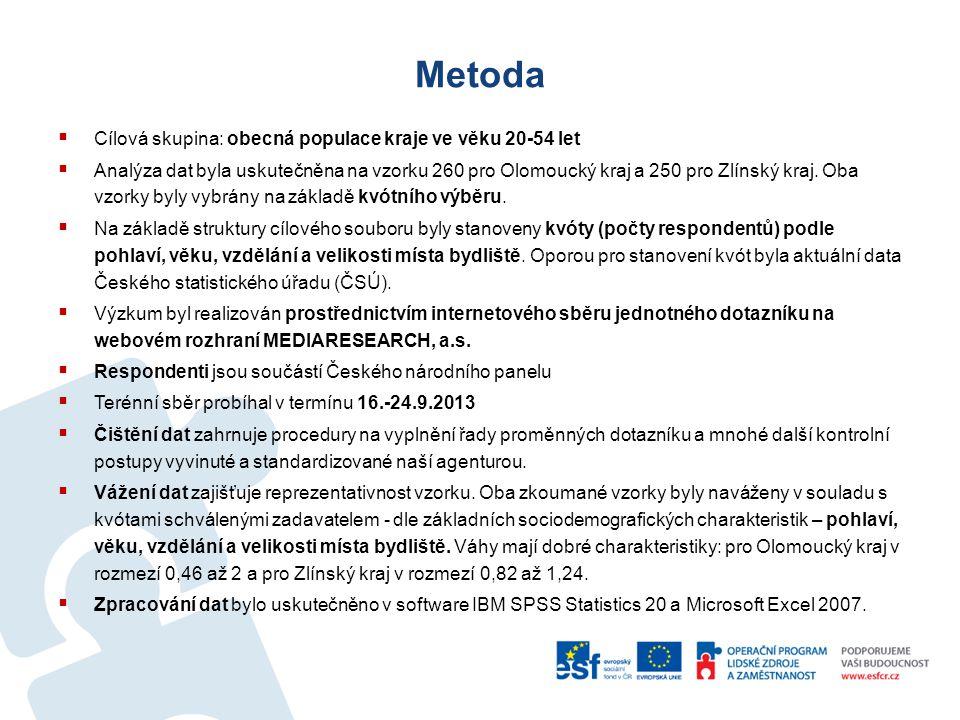 Metoda  Cílová skupina: obecná populace kraje ve věku 20-54 let  Analýza dat byla uskutečněna na vzorku 260 pro Olomoucký kraj a 250 pro Zlínský kraj.