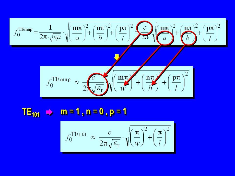  TE 101  m = 1, n = 0, p = 1 m =1, n =0, p =1