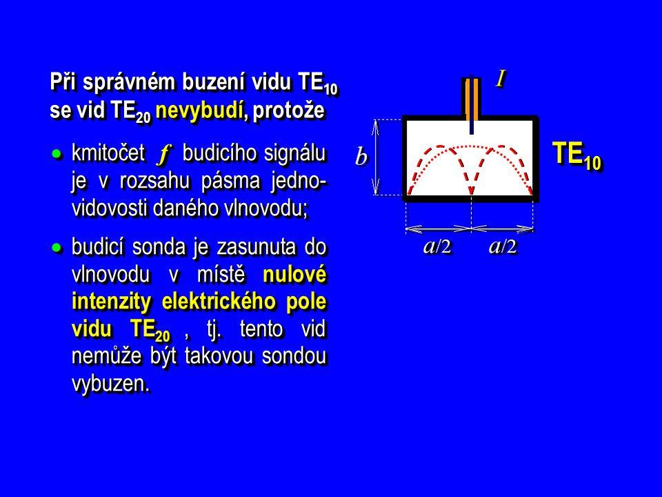 I I a /2 a /2 TE 10  kmitočet f budicího signálu je v rozsahu pásma jedno- vidovosti daného vlnovodu;  budicí sonda je zasunuta do vlnovodu v místě