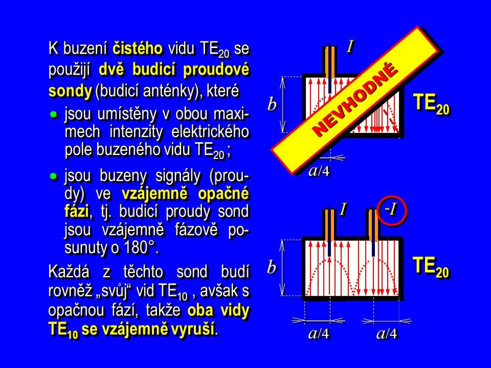 I I a /4  kmitočet f budicího signálu je vyšší než mezní kmitočet vidu TE 20, a tedy i vyšší než mezní kmitočet vidu TE 10 ;  budicí sonda je zasunu