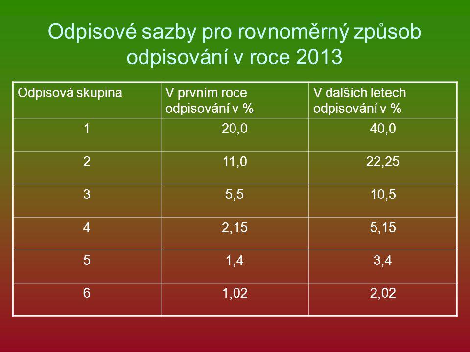 Odpisové sazby pro rovnoměrný způsob odpisování v roce 2013 Odpisová skupinaV prvním roce odpisování v % V dalších letech odpisování v % 120,040,0 211