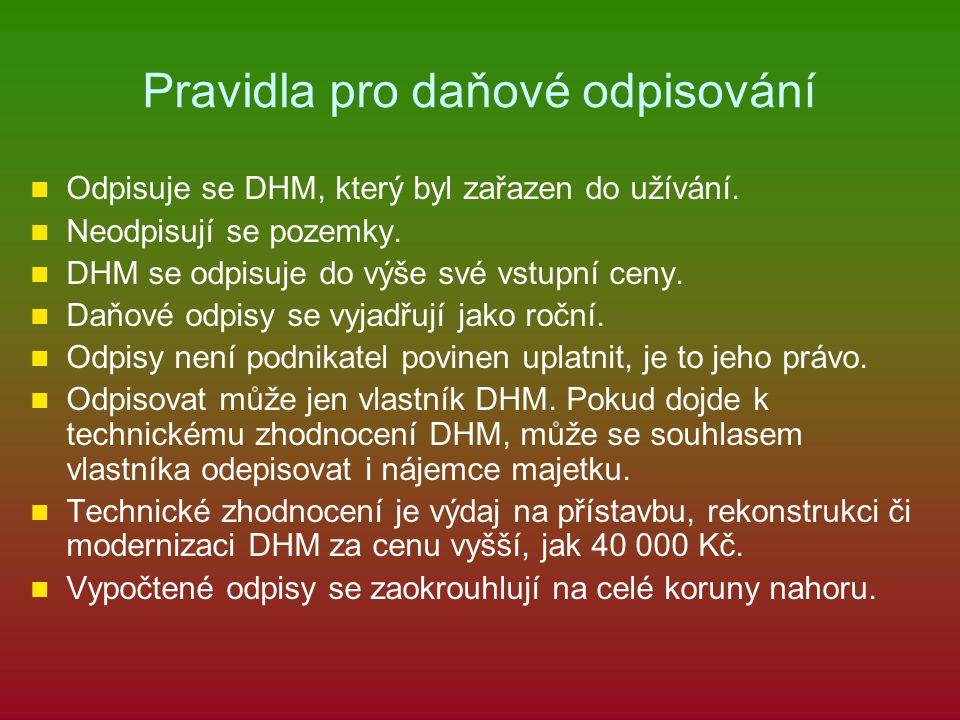 Pravidla pro daňové odpisování Odpisuje se DHM, který byl zařazen do užívání. Neodpisují se pozemky. DHM se odpisuje do výše své vstupní ceny. Daňové