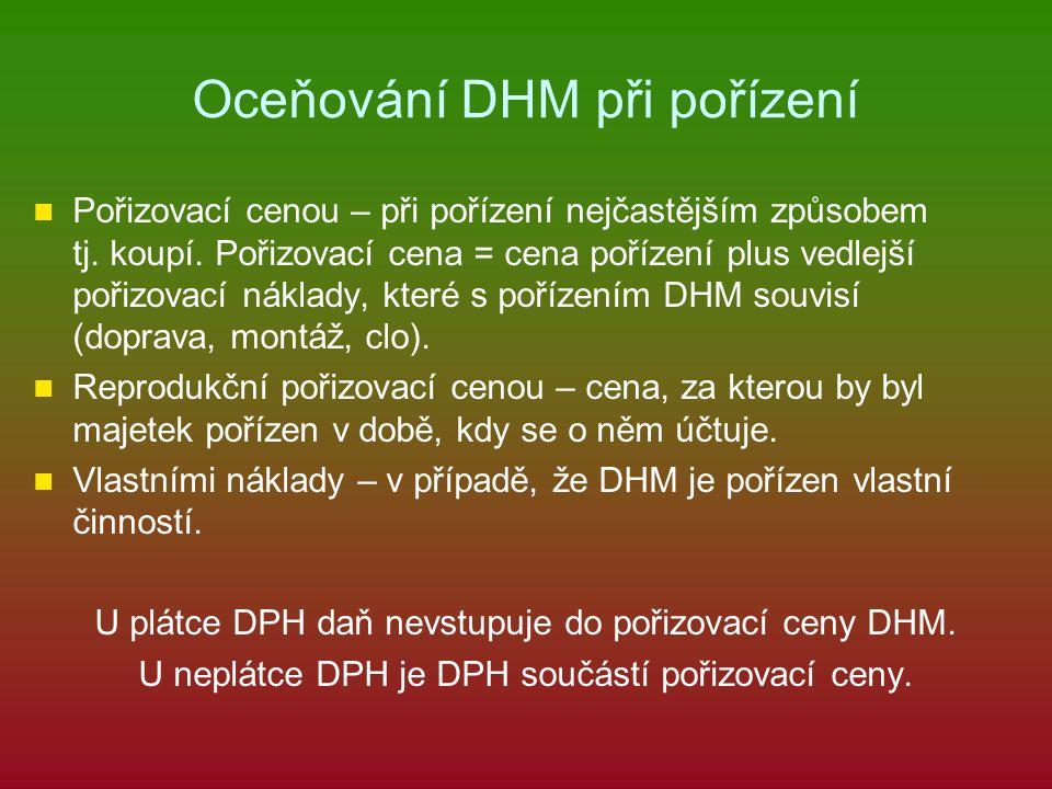 Odpisování DHM DHM se při používání opotřebovává, a tak jeho hodnota postupně přechází do hodnoty nových výrobků či výkonů.