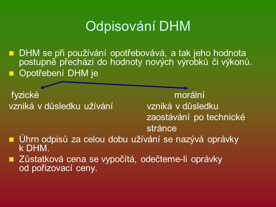 Odpisování DHM DHM se při používání opotřebovává, a tak jeho hodnota postupně přechází do hodnoty nových výrobků či výkonů. Opotřebení DHM je fyzickém