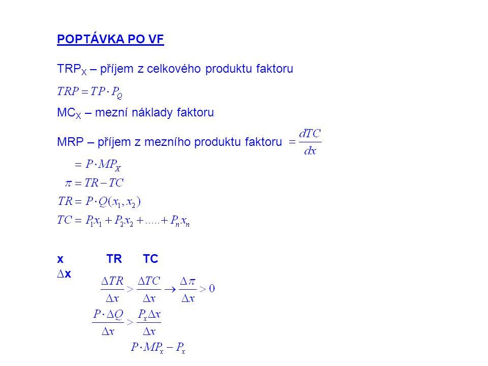 POPTÁVKA PO VF TRP X – příjem z celkového produktu faktoru MC X – mezní náklady faktoru MRP – příjem z mezního produktu faktoru xTR TC ∆x
