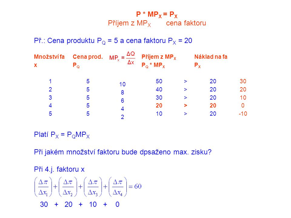 P * MP X = P X Příjem z MP X cena faktoru Př.: Cena produktu P Q = 5 a cena faktoru P X = 20 Platí P X = P Q MP X Při jakém množství faktoru bude dpsa