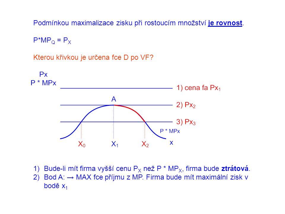 Podmínkou maximalizace zisku při rostoucím množství je rovnost. P*MP Q = P X Kterou křivkou je určena fce D po VF? 1)Bude-li mít firma vyšší cenu P X