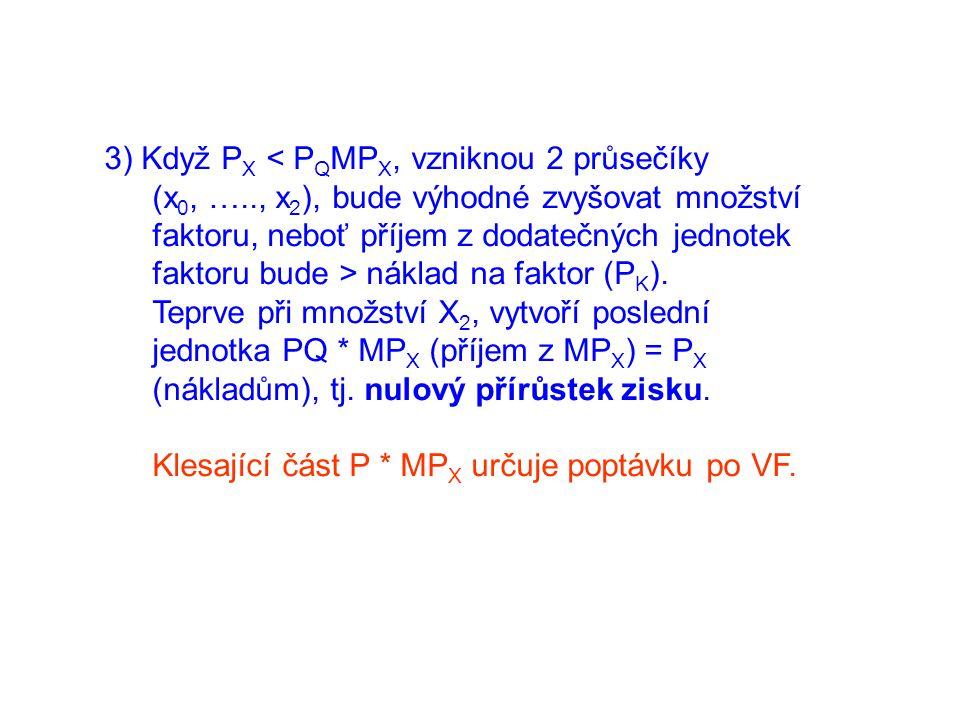 3) Když P X < P Q MP X, vzniknou 2 průsečíky (x 0, ….., x 2 ), bude výhodné zvyšovat množství faktoru, neboť příjem z dodatečných jednotek faktoru bud