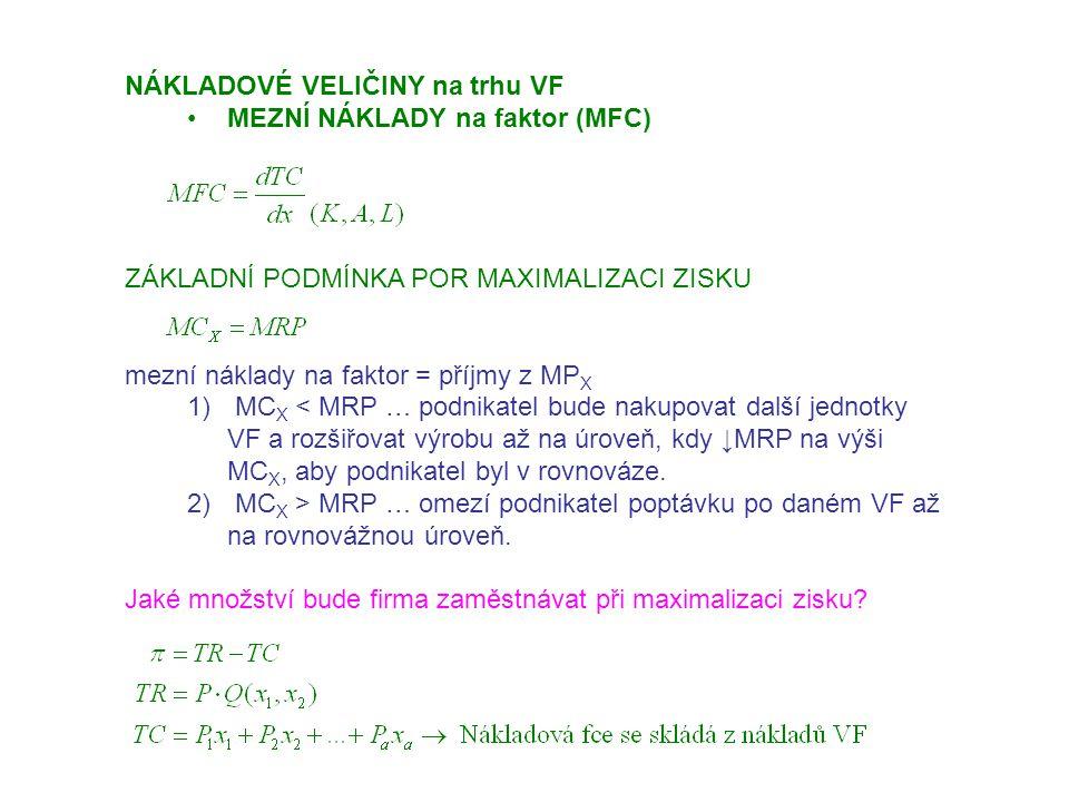 NÁKLADOVÉ VELIČINY na trhu VF MEZNÍ NÁKLADY na faktor (MFC) ZÁKLADNÍ PODMÍNKA POR MAXIMALIZACI ZISKU mezní náklady na faktor = příjmy z MP X 1) MC X <