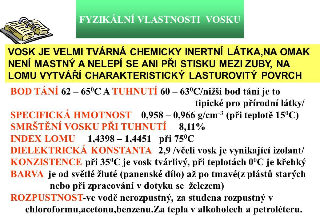 FYZIKÁLNÍ VLASTNOSTI VOSKU BOD TÁNÍ 62 – 65 0 C A TUHNUTÍ 60 – 63 0 C/nižší bod tání je to tipické pro přírodní látky/ SPECIFICKÁ HMOTNOST 0,958 – 0,9