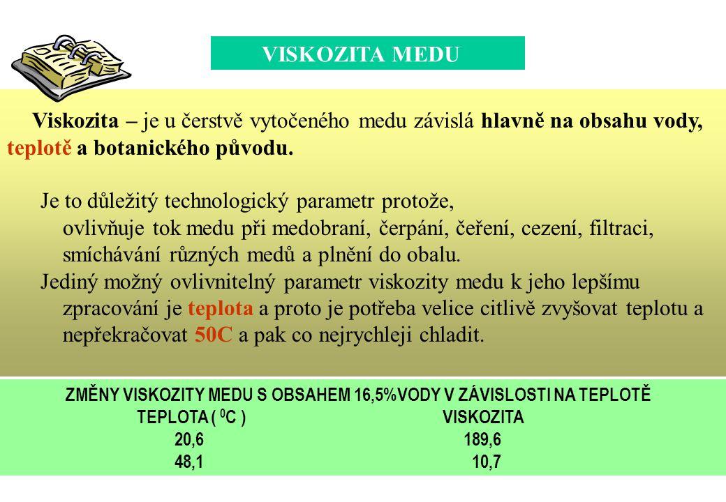Hygroskopicita – med díky vysoké koncentraci cukrů je silně hygroskopický.