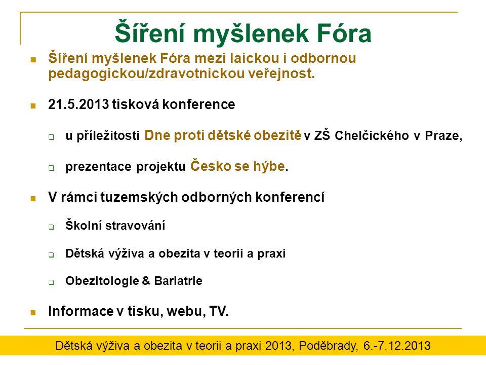Šíření myšlenek Fóra Šíření myšlenek Fóra mezi laickou i odbornou pedagogickou/zdravotnickou veřejnost. 21.5.2013 tisková konference  u příležitosti