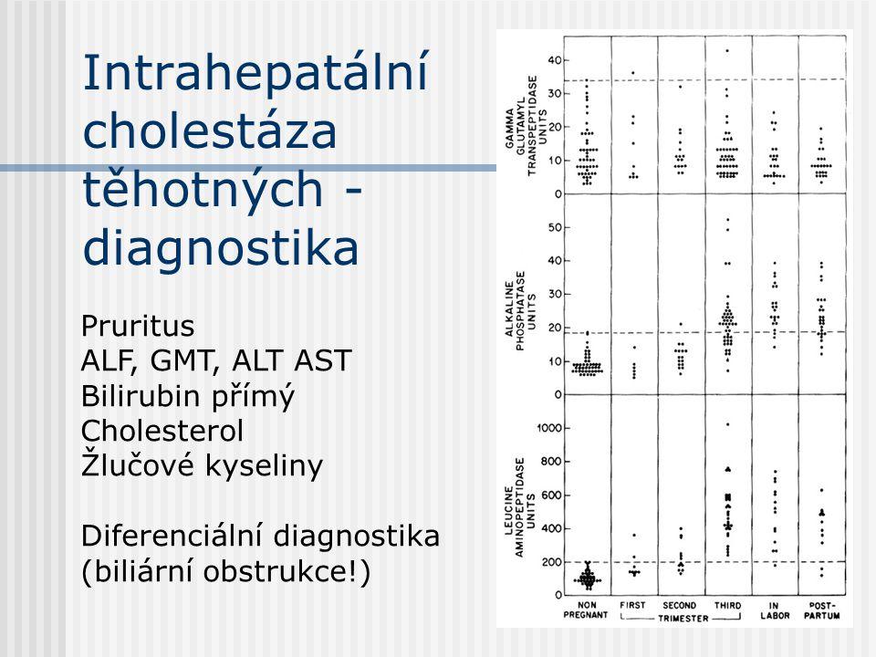 Intrahepatální cholestáza těhotných - diagnostika Pruritus ALF, GMT, ALT AST Bilirubin přímý Cholesterol Žlučové kyseliny Diferenciální diagnostika (b