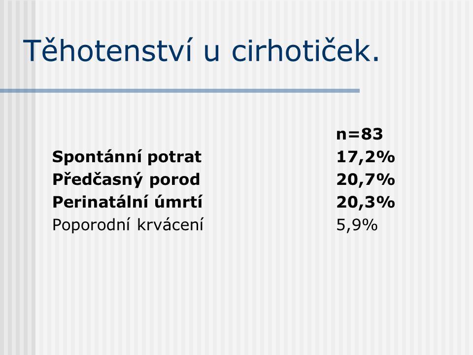Těhotenství u cirhotiček. n=83 Spontánní potrat17,2% Předčasný porod20,7% Perinatální úmrtí20,3% Poporodní krvácení5,9%