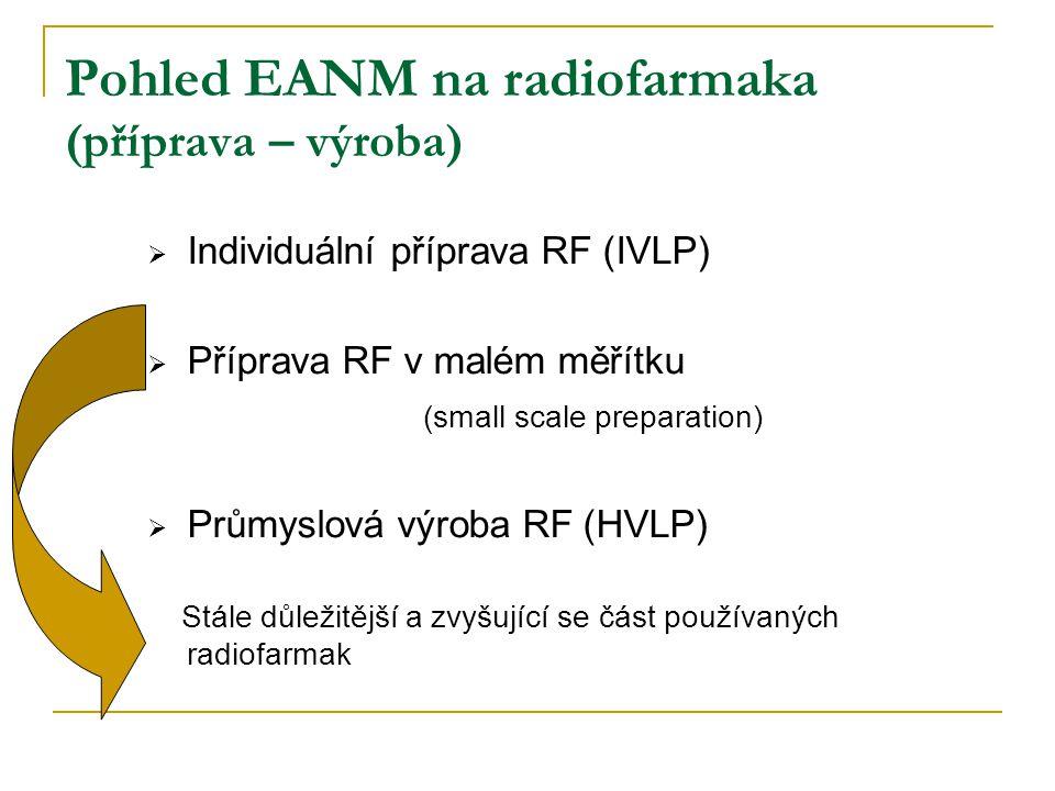 Pohled EANM na radiofarmaka (příprava – výroba)  Individuální příprava RF (IVLP)  Příprava RF v malém měřítku (small scale preparation)  Průmyslová výroba RF (HVLP) Stále důležitější a zvyšující se část používaných radiofarmak