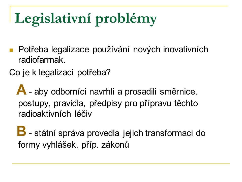 Legislativní problémy Potřeba legalizace používání nových inovativních radiofarmak. Co je k legalizaci potřeba? A - aby odborníci navrhli a prosadili