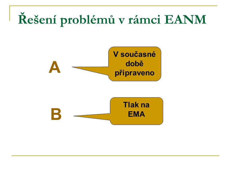 EMA ( European Medicines Agency) Guideline on Radiopharmaceuticals platnost od: květen 2009 dostupnost: eudralex 3AQ20a Guideline on Radiopharmaceuticals Based on Monoclonal Antibodies dostupnost: eudralex 3AQ21a