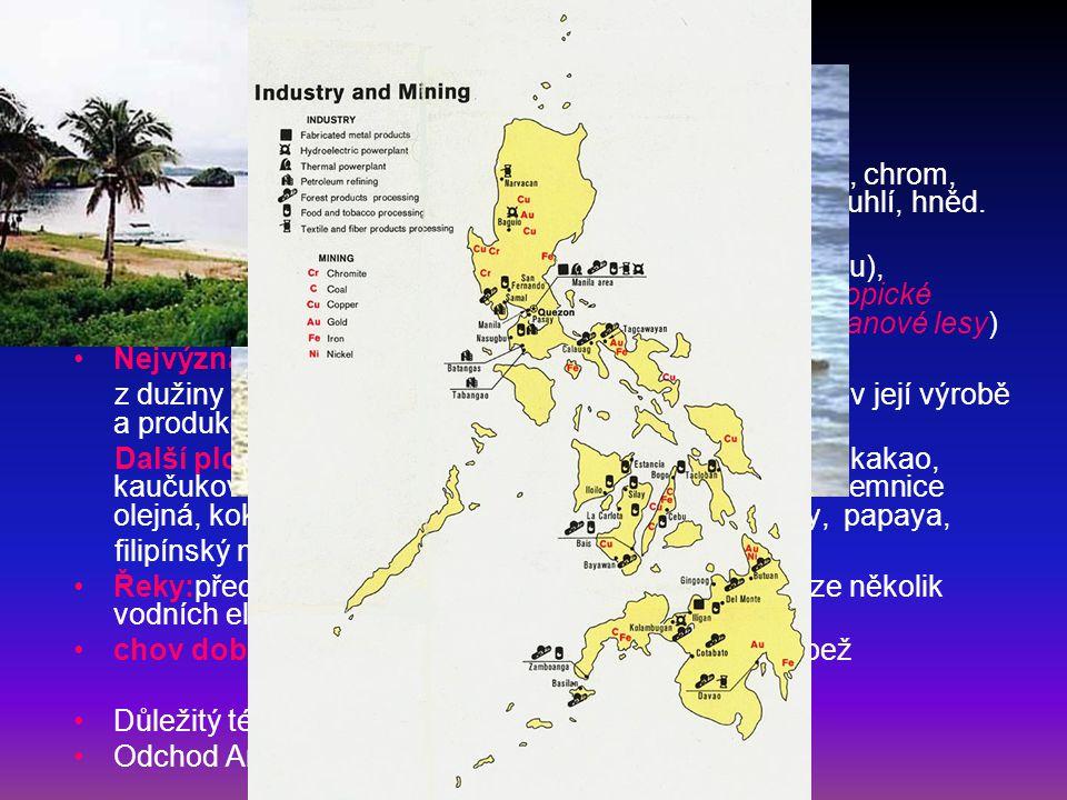 Hospodářství Nerostné bohatsví: železo, měď, zinek, olovo, mangan, chrom, zlato, stříbro, rtuť, kobalt, fosfáty, molybden, ropa, čern.