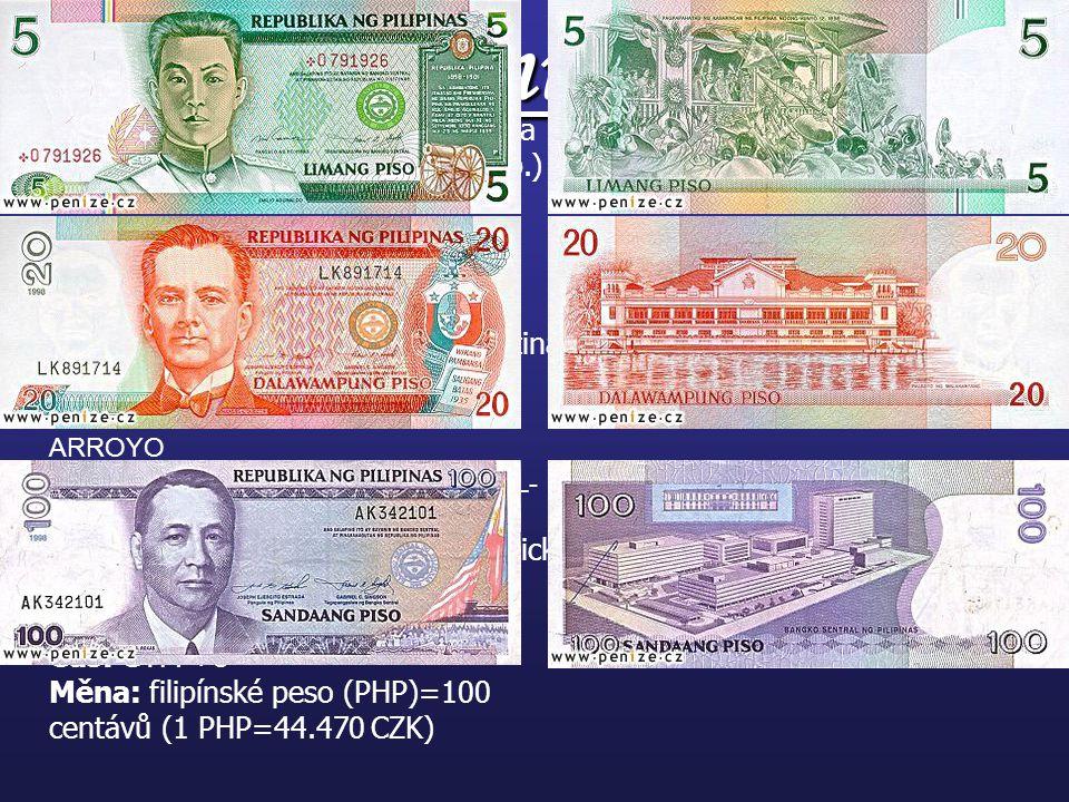 Základní údaje: Oficiální název: Filipínská republika Hlavní město: Manila(1 895 mil.ob.) Rozloha: 300 076 km 2 (2/3 Luzon+Mindanao) Počet obyvatel: 89 468 677 Hustota zalidnění: 276 ob./km 2 Oficiální jazyk: Filipínština, Angličtina Státní zřízení: republika Hlava státu: Gloria MACAPAGAL- ARROYO Předseda vlády: Gloria MACAPAGAL- ARROYO Hlavní náboženství: Římsko-katolické (83%) Vznik: 1946 (12.6.1898) Čas: GTM +8 Měna: filipínské peso (PHP)=100 centávů (1 PHP=44.470 CZK)
