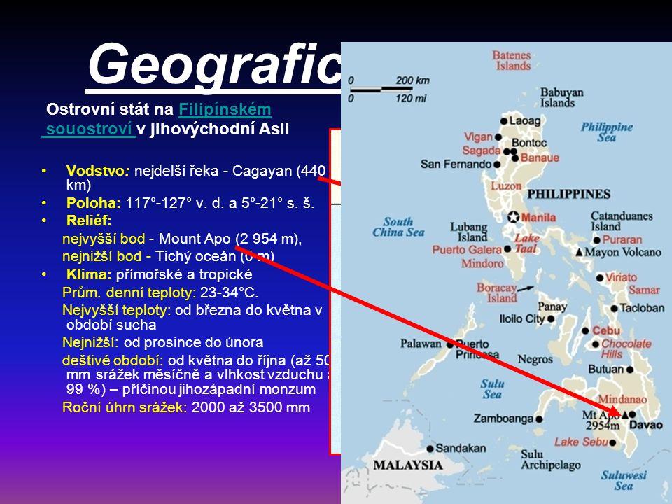 Geografické údaje: Ostrovní stát na FilipínskémFilipínském souostroví souostroví v jihovýchodní Asii Vodstvo: nejdelší řeka - Cagayan (440 km) Poloha: 117°-127° v.