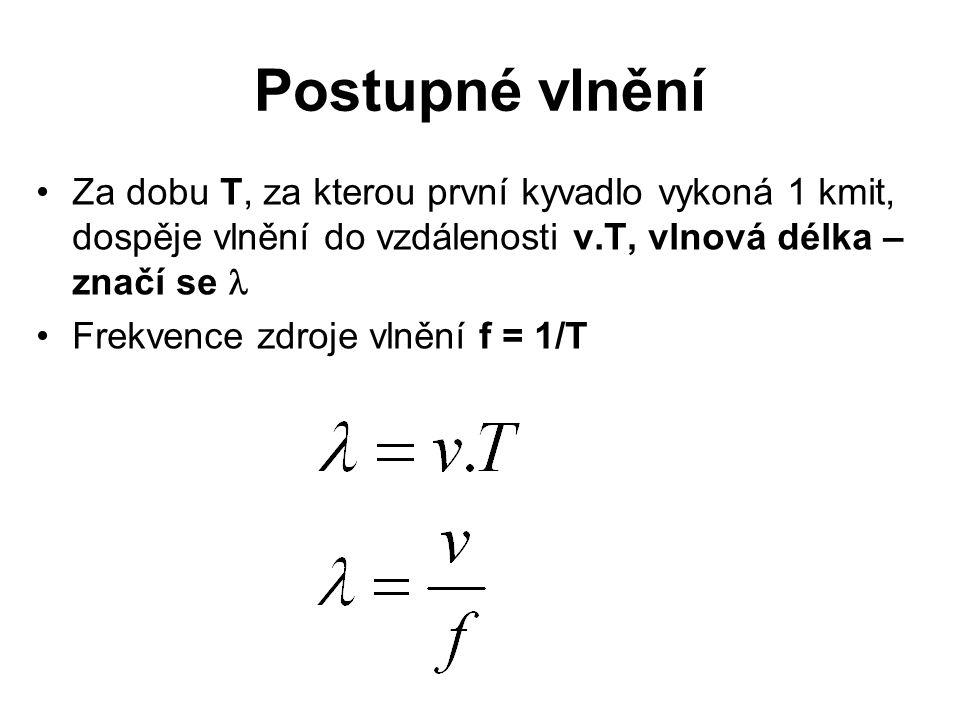 Postupné vlnění Za dobu T, za kterou první kyvadlo vykoná 1 kmit, dospěje vlnění do vzdálenosti v.T, vlnová délka – značí se Frekvence zdroje vlnění f