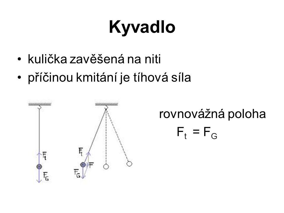 Kyvadlo kulička zavěšená na niti příčinou kmitání je tíhová síla rovnovážná poloha F t = F G