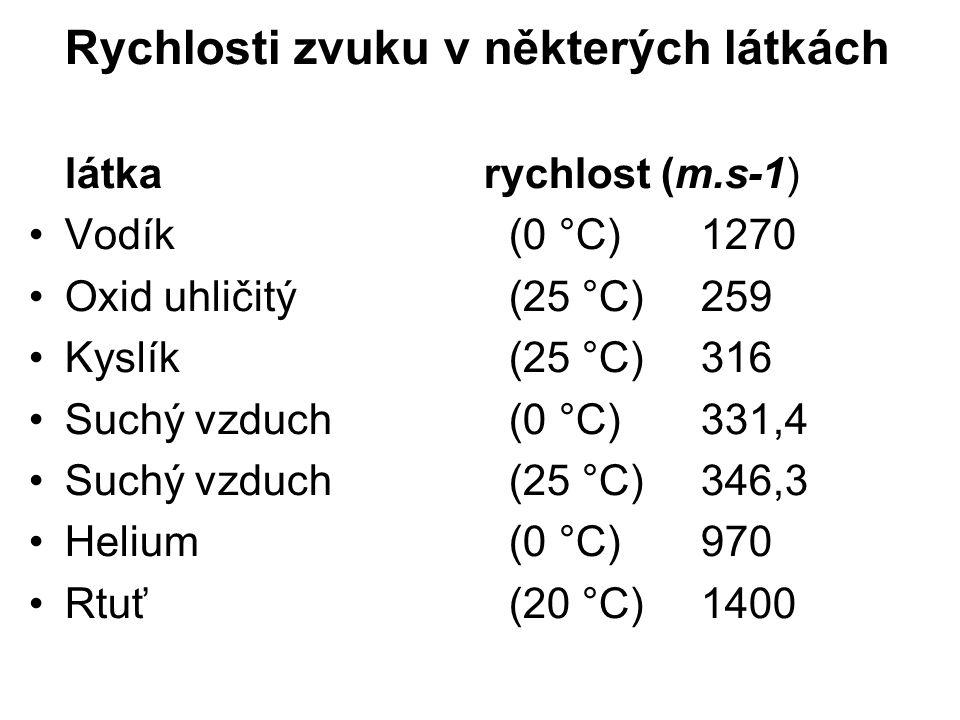 Rychlosti zvuku v některých látkách látka rychlost (m.s-1) Vodík (0 °C)1270 Oxid uhličitý (25 °C)259 Kyslík (25 °C)316 Suchý vzduch(0 °C)331,4 Suchý v