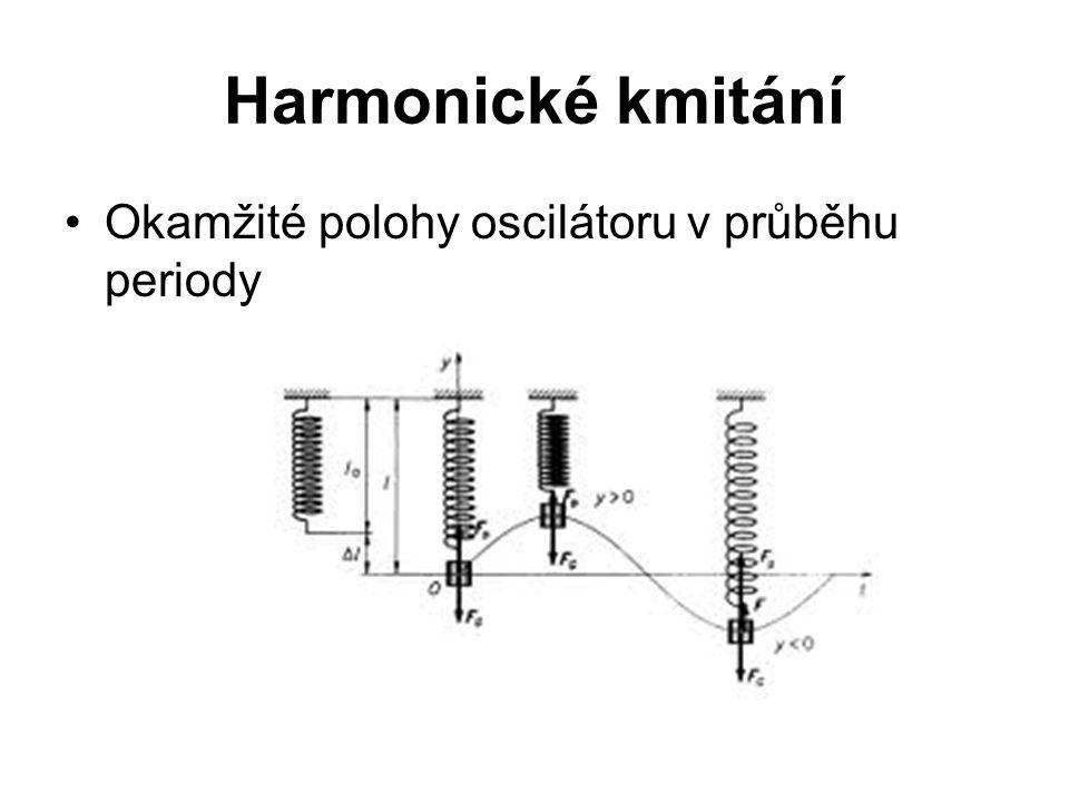 Harmonické kmitání Okamžité polohy oscilátoru v průběhu periody