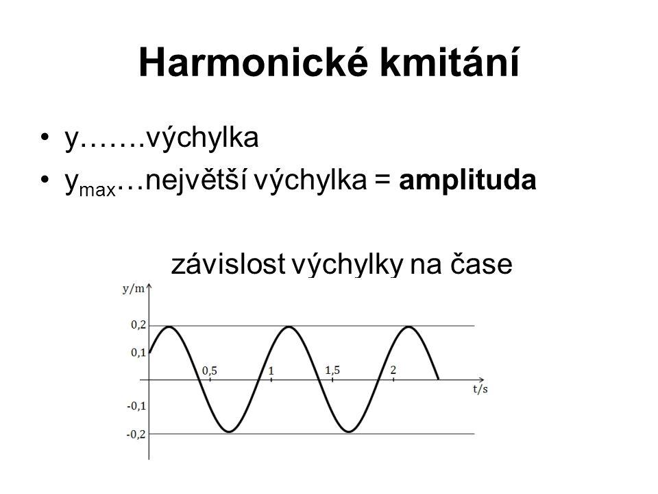 Harmonické kmitání y…….výchylka y max …největší výchylka = amplituda závislost výchylky na čase