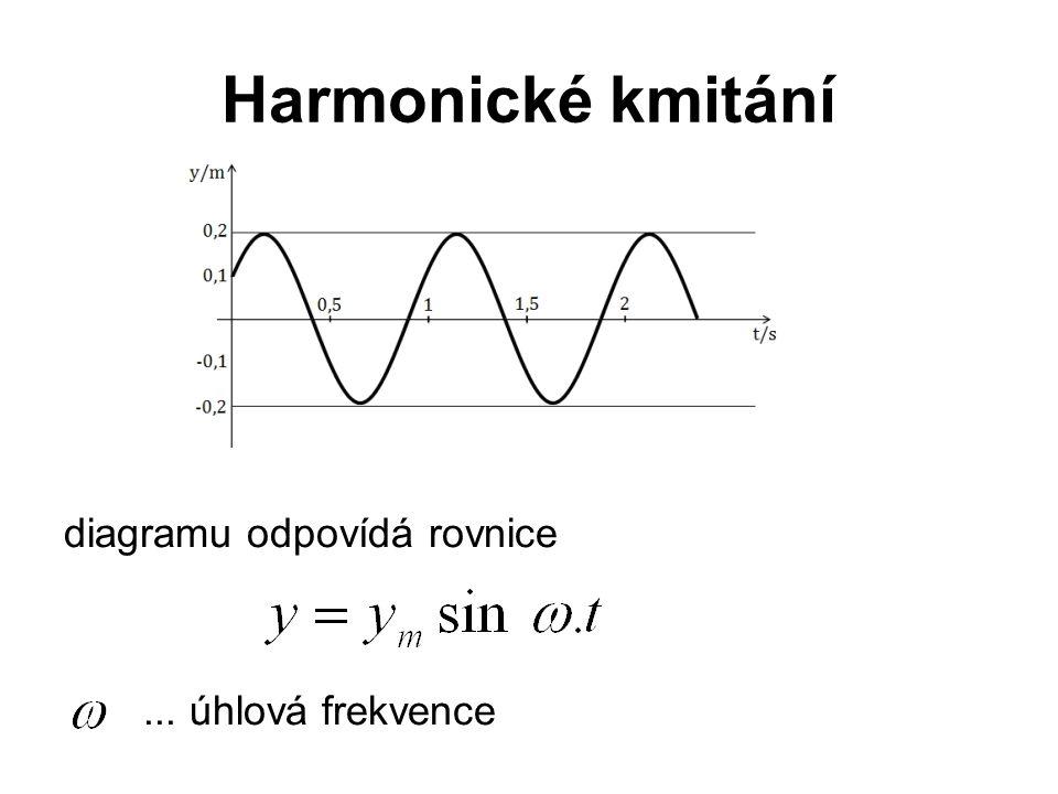 Harmonické kmitání diagramu odpovídá rovnice... úhlová frekvence