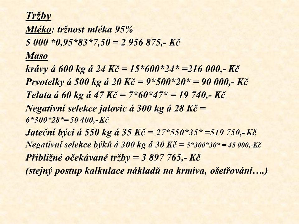 Tržby Mléko: tržnost mléka 95% 5 000 *0,95*83*7,50 = 2 956 875,- Kč Maso krávy á 600 kg á 24 Kč = 15*600*24* =216 000,- Kč Prvotelky á 500 kg á 20 Kč