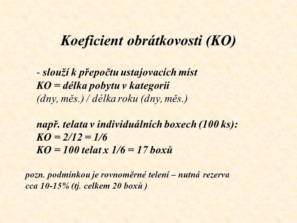 Koeficient obrátkovosti (KO) - slouží k přepočtu ustajovacích míst KO = délka pobytu v kategorii (dny, měs.) / délka roku (dny, měs.) např. telata v i