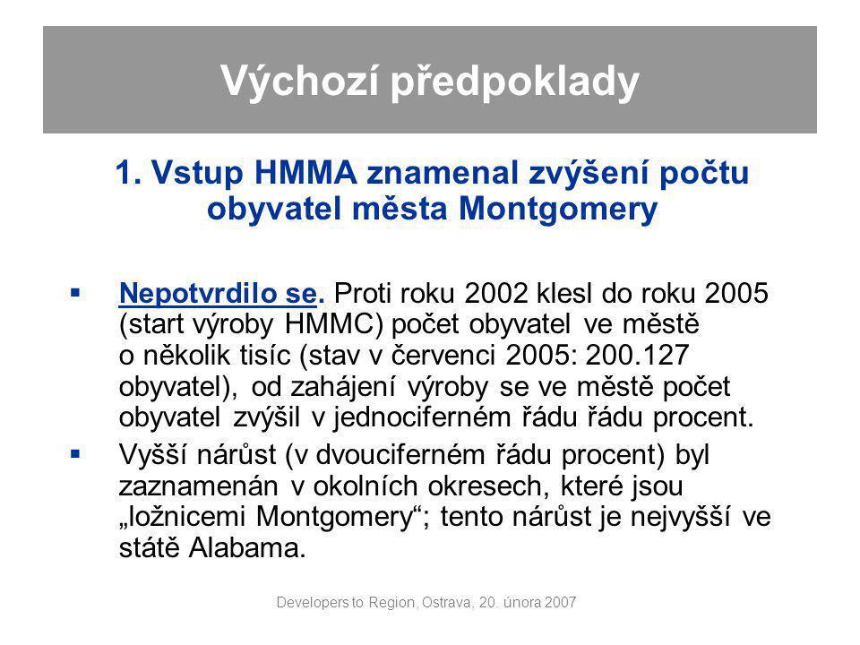 Developers to Region, Ostrava, 20. února 2007 Výchozí předpoklady 1.