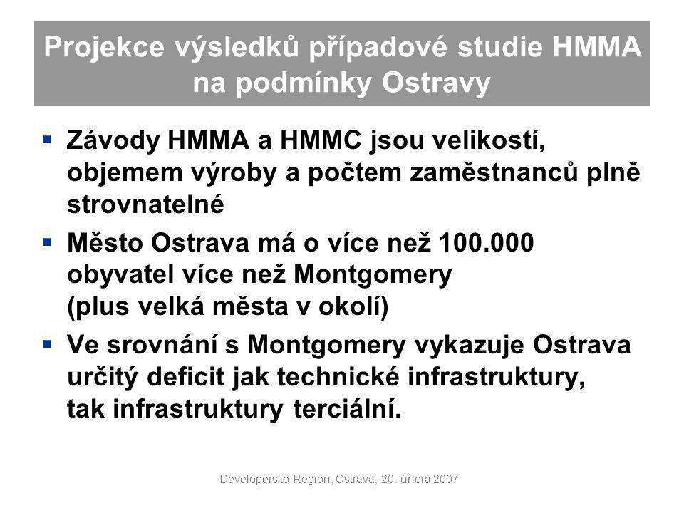 Developers to Region, Ostrava, 20.