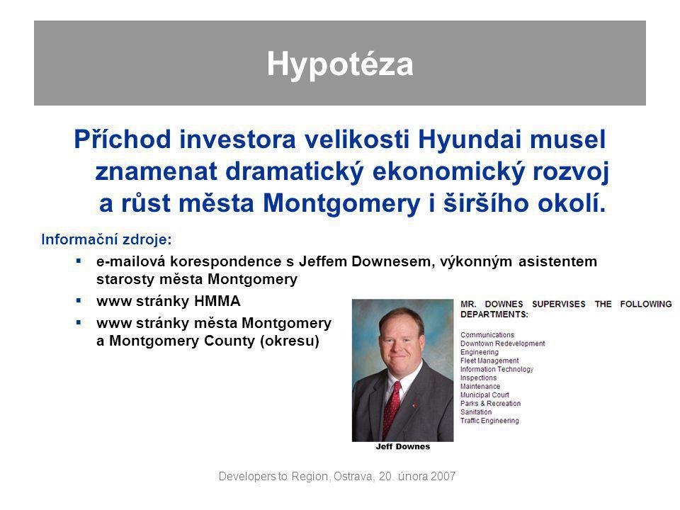 Hypotéza Příchod investora velikosti Hyundai musel znamenat dramatický ekonomický rozvoj a růst města Montgomery i širšího okolí.