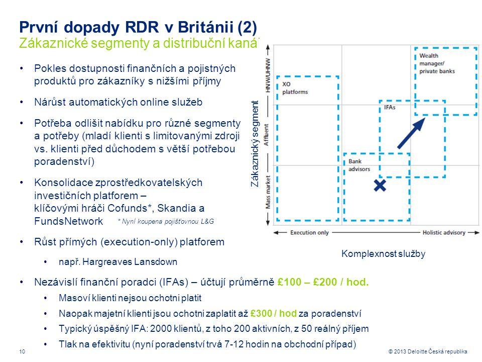 10© 2013 Deloitte Česká republika První dopady RDR v Británii (2) Zákaznické segmenty a distribuční kanály Pokles dostupnosti finančních a pojistných