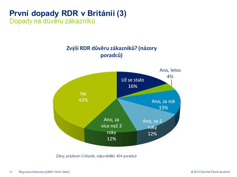 11© 2013 Deloitte Česká republika První dopady RDR v Británii (3) Dopady na důvěru zákazníků Zdroj: průzkum Cofunds, odpovědělo 404 poradců Regulace d