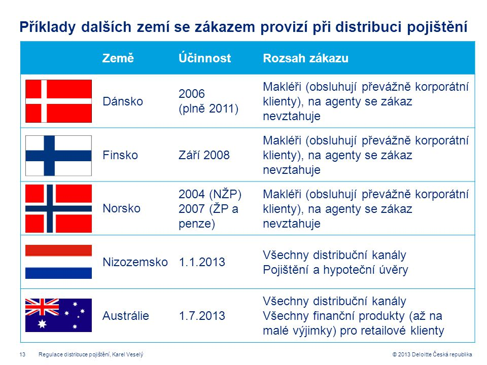 13© 2013 Deloitte Česká republika ZeměÚčinnostRozsah zákazu Dánsko 2006 (plně 2011) Makléři (obsluhují převážně korporátní klienty), na agenty se záka