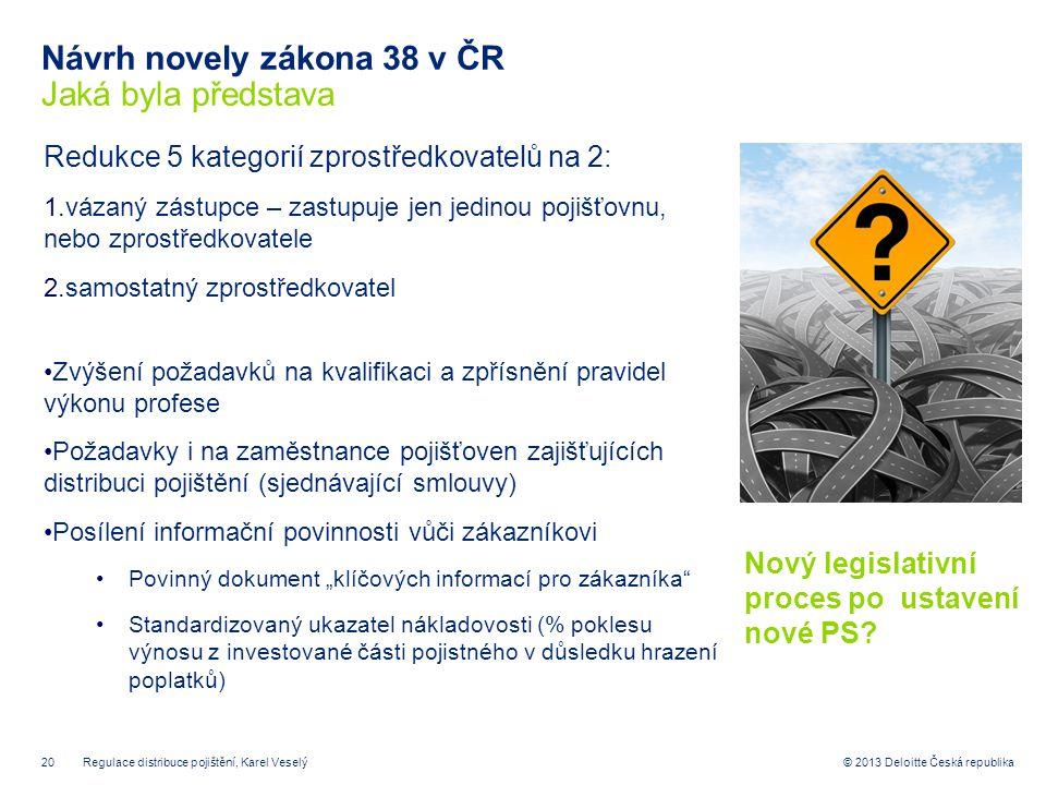 20© 2013 Deloitte Česká republika Návrh novely zákona 38 v ČR Jaká byla představa 31 13232 690 Redukce 5 kategorií zprostředkovatelů na 2: 1.vázaný zá